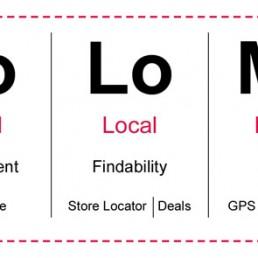 solomo-social-local-mobile