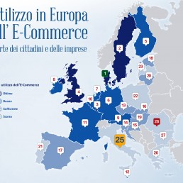 uitlizzo e-commerce in Europa