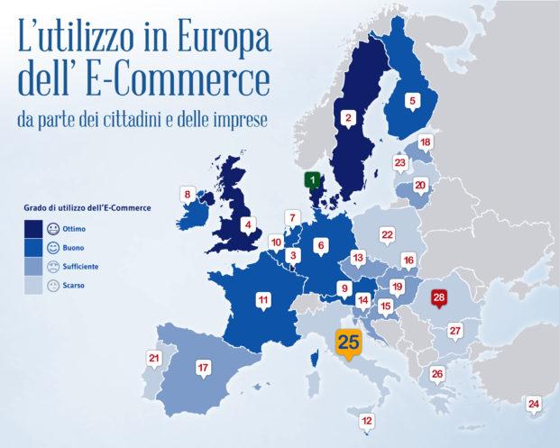 Una panoramica sull'eCommerce in Europa nel 2014