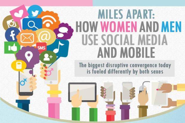 Sui social gli uomini cercano il business e l'amore. E le donne?