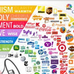 Loghi celebri: storia, miti e segreti di alcuni dei brand più famosi