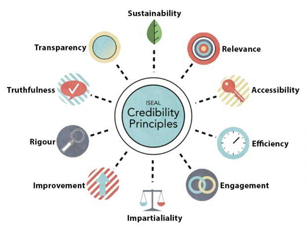 Credibility: per una presenza online credibile.