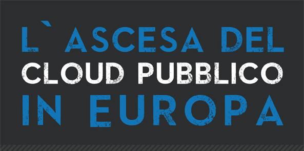 PMI italiane sempre più orientate al cloud pubblico