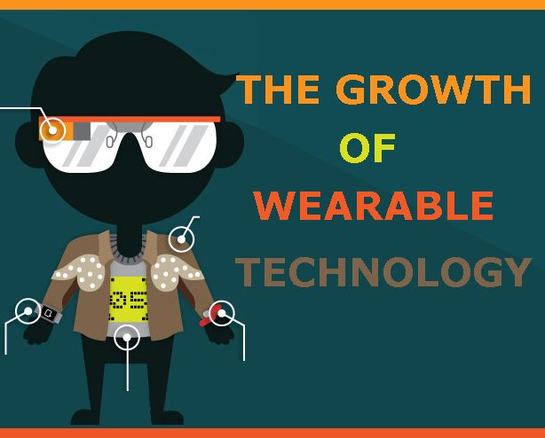 Wearable Technology:Rischio o opportunità?