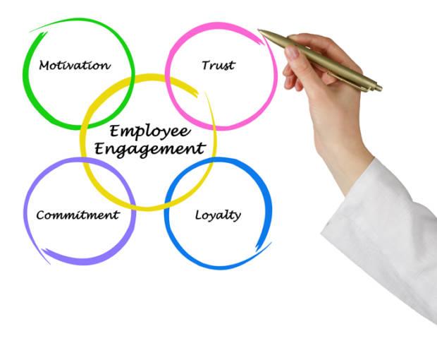 Engagement dei dipendenti: come favorirlo e misurarlo
