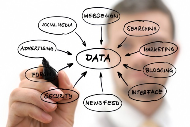 Data-driven marketing nel 2014: verso la personalizzazione totale