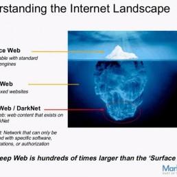 MM Deep Web & Darknet