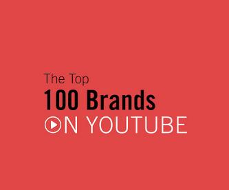 Google Report: uno sguardo al brand content su YouTube