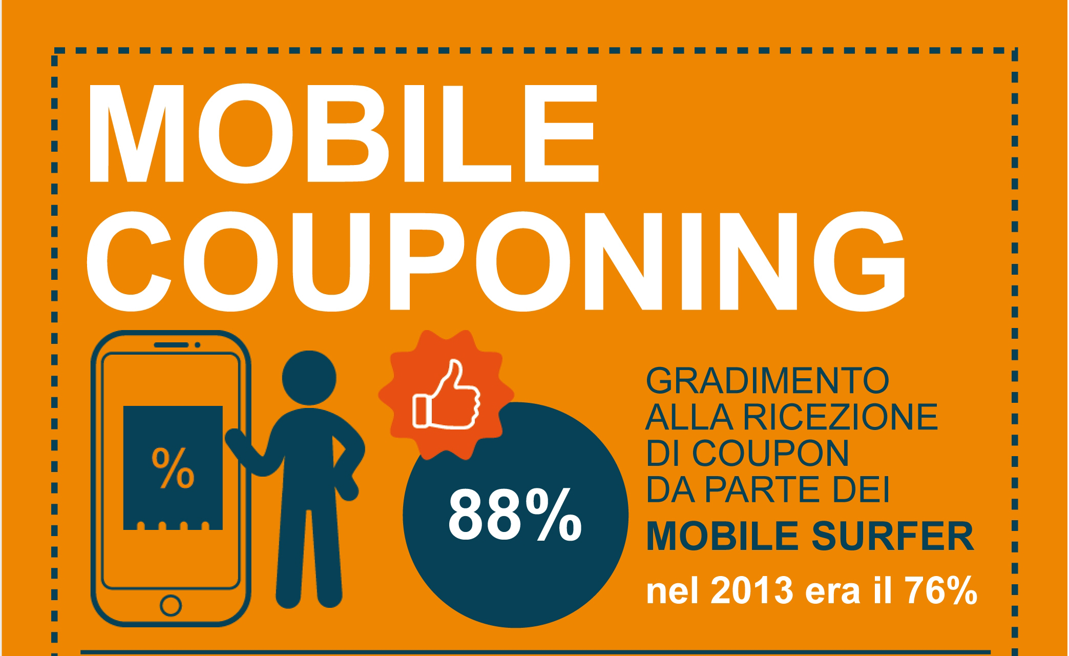 mobile_couponing