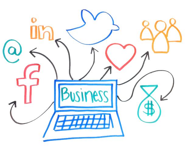 Come vedono le imprese italiane i social network per fare business ?