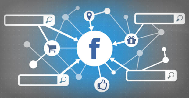 Social media marketing: storia e ragioni del successo di Facebook advertising