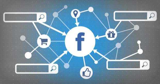 Social media marketing: storia e ragioni del successo di Facebook advertising