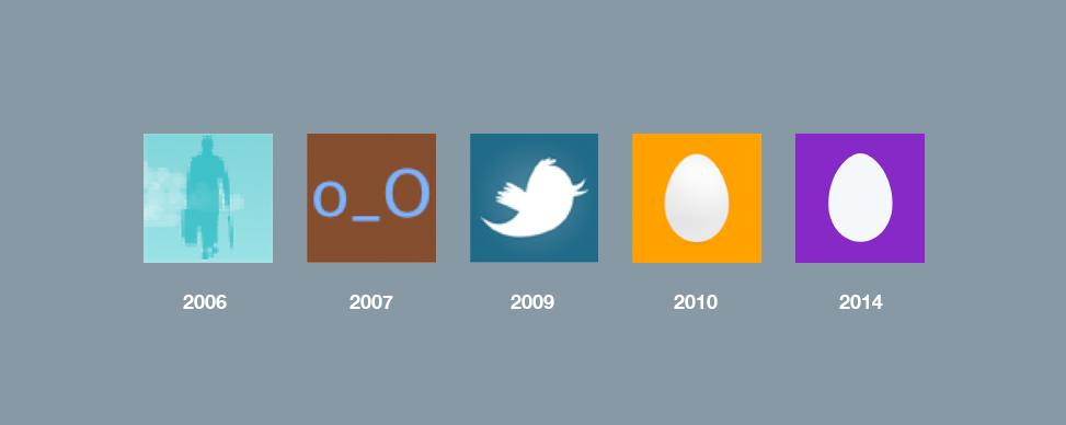 icona profilo twitter evoluzione