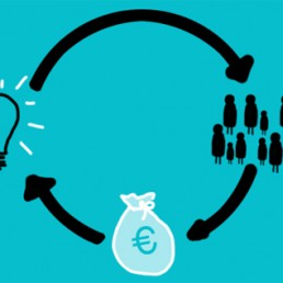 Piattaforme digitali per startup: ambiti di utilizzo e caratteristiche