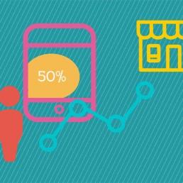 6 Modi creativi per usare i Mobile Coupons