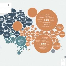Quello che l'informazione globale non dice