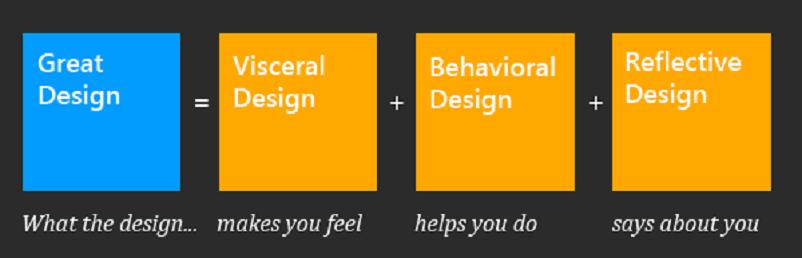 design ottimale sito web e errore 404
