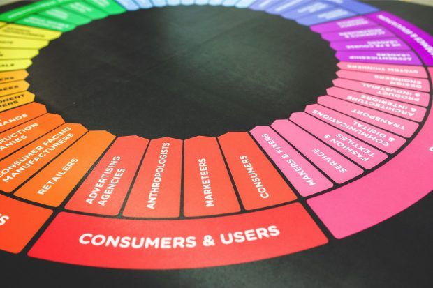 Come studiare il consumatore in tempi di social, big data, IoT