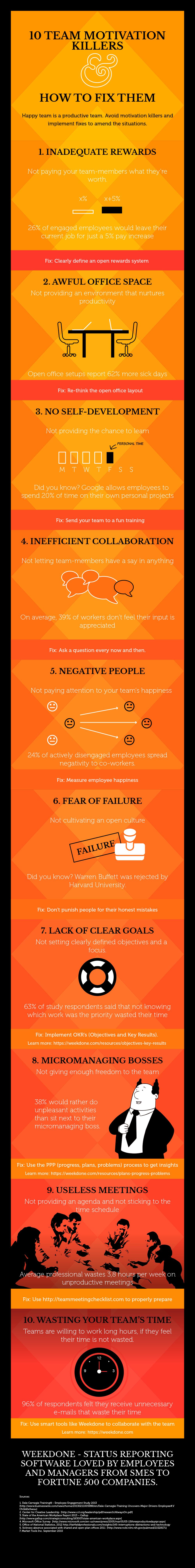 Motivazione lavorativa: la chiave del successo al lavoro