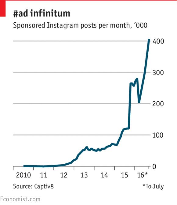 post-sponsorizzati-social-instagram