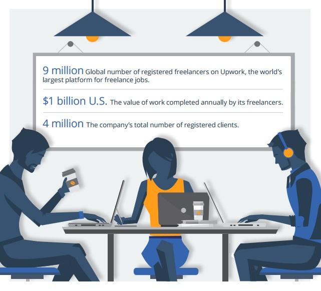 rivoluzione-digitale-lavoro