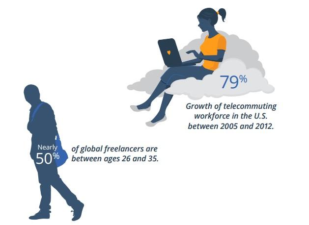 rivoluzione-digitale-lavoro-freelance