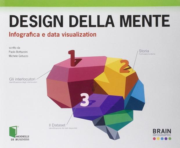 DESIGN DELLA MENTE. INFOGRAFICA E DATA VISUALIZATION