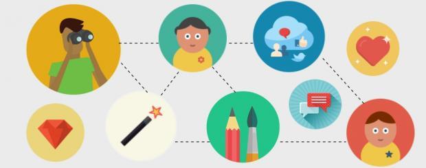 Alla (ri)scoperta del marketing collaborativo