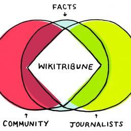 Dal nuovo algoritmo di Google Search a Wikitribune: le notizie tech dal 23 al 29 aprile 2017