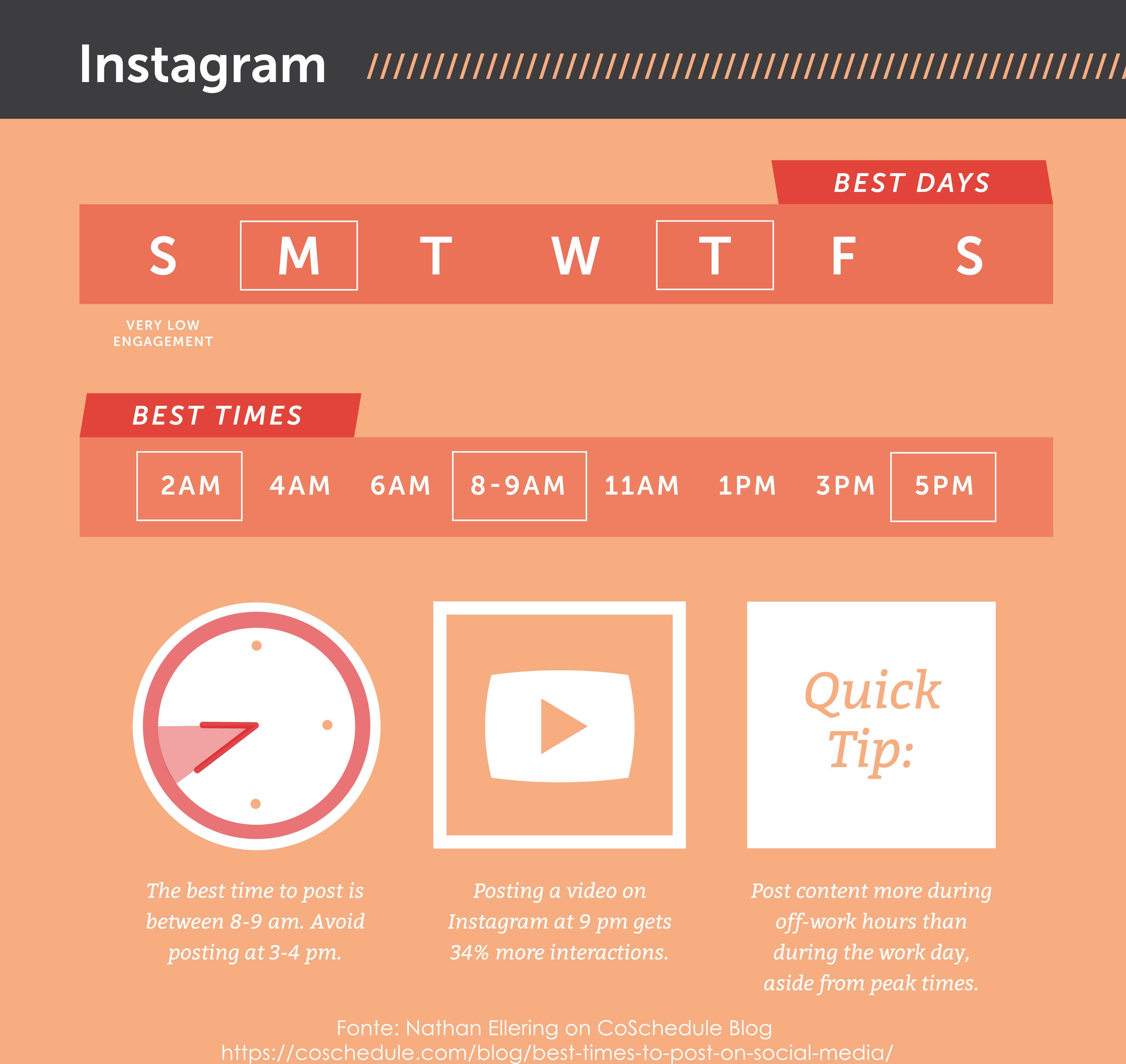 Instagram social sharing