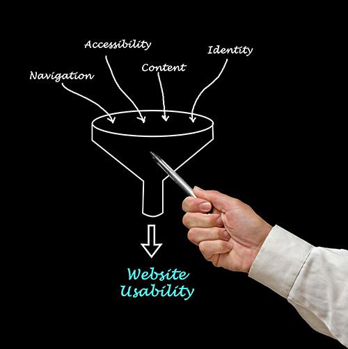 usabilita-website-diagramma