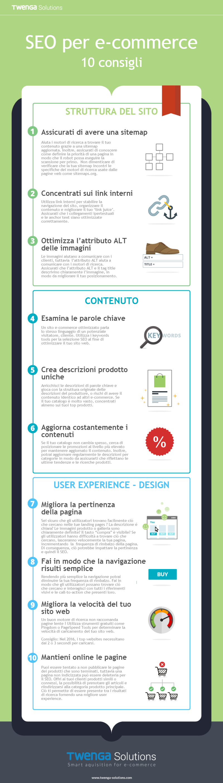 Infografica SEO per eCommerce