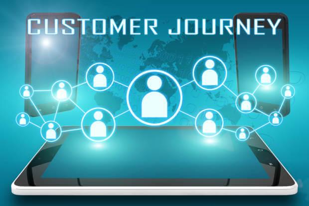 Customer journey: cos'è, quali sono le fasi e come è cambiato negli anni