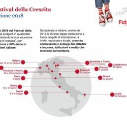 Festival della Crescita Vicenza