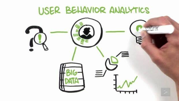 Behavioral analytics: quali vantaggi e quali applicazioni per le aziende?