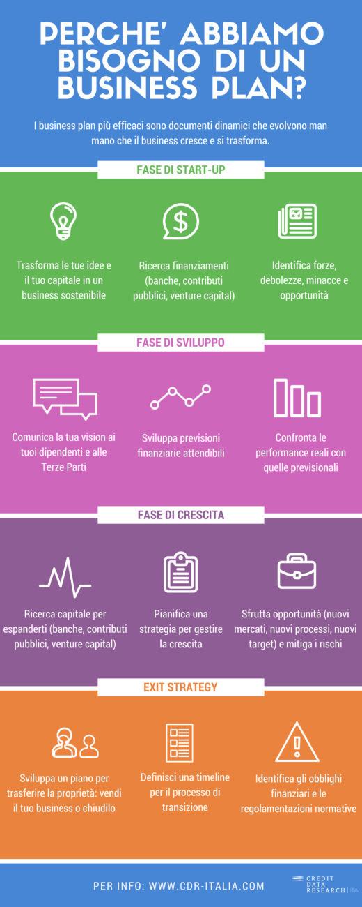 infografica business plan esempio