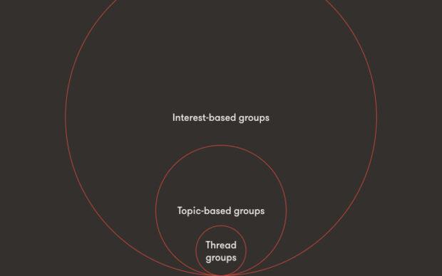 private social come si formano i gruppi sui social network