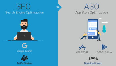 App store optimization seo vs aso