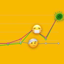 Qual è l'impatto del coronavirus sull'uso degli emoji?