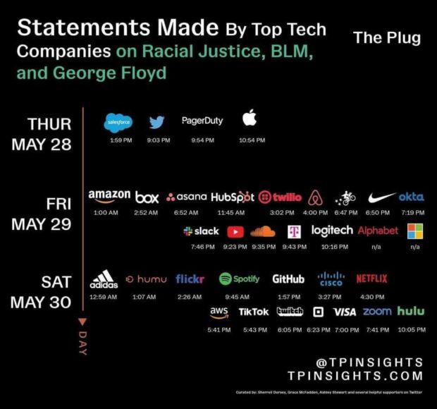 brand activism tech company vs facebook