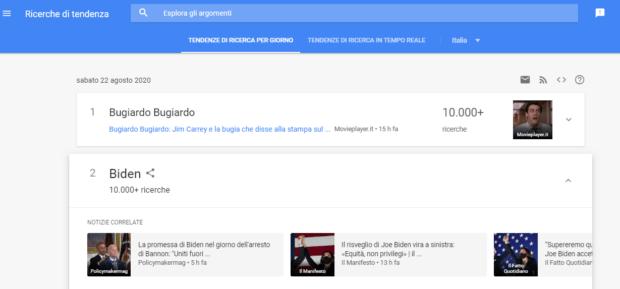 Tendenze di ricerca per giorno su Google Trends